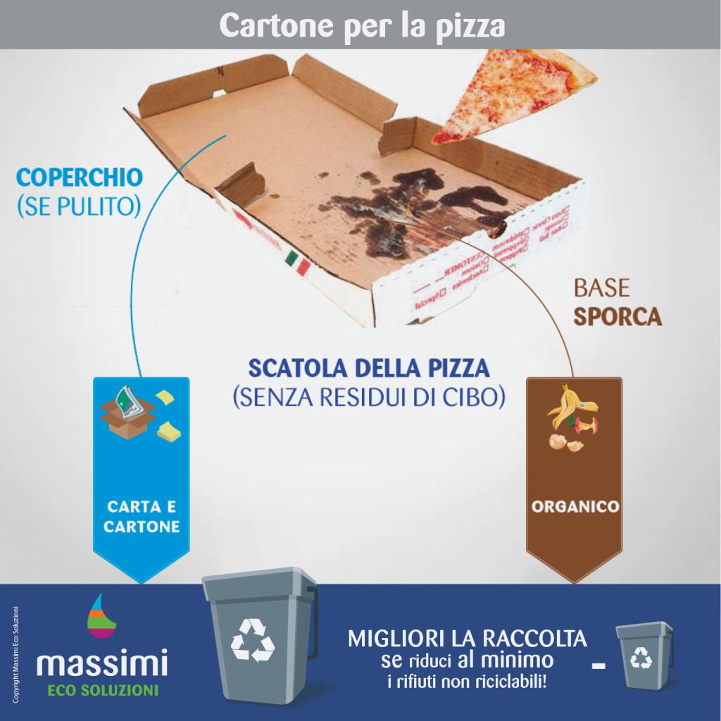 miglioriamo_cartone-pizza